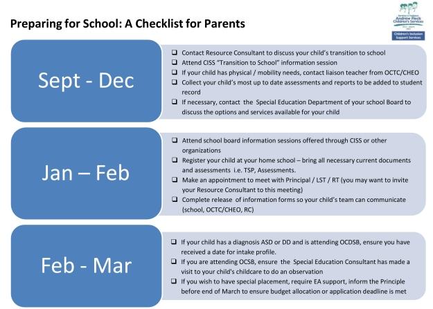 Preparing for School - Flow Chart-1.jpg