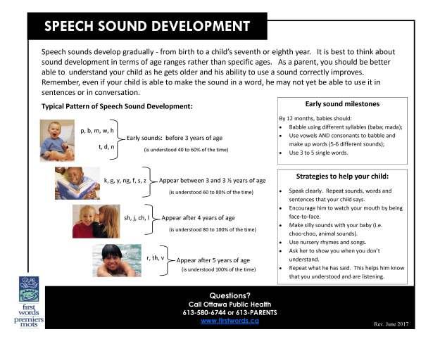 SpeechSoundDevelopment.jpg